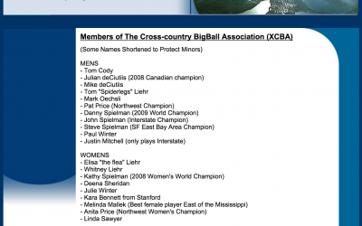 June, 2005: Original Cross Country Big Ball Website Published